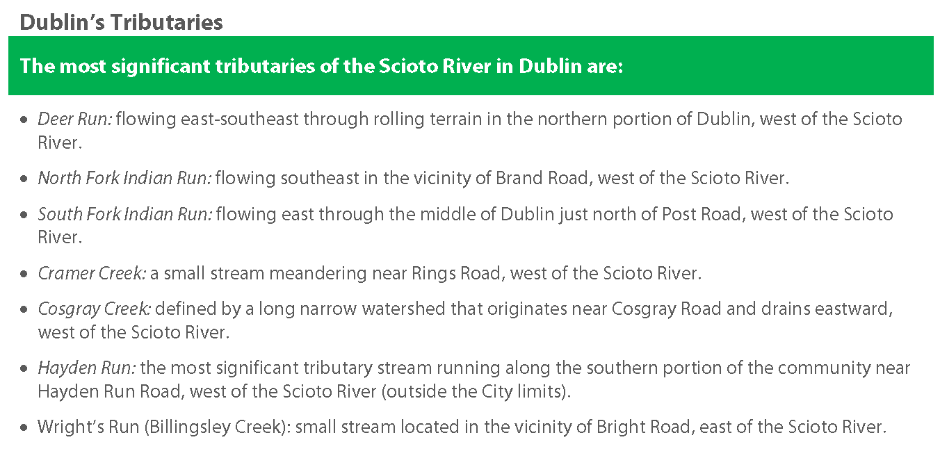 Table_Dublin's_Tributaries